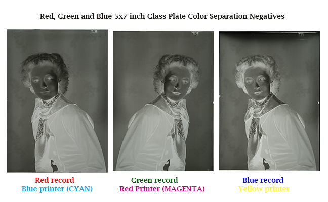 color separation negatives