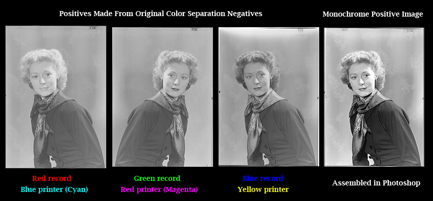 color separation positives